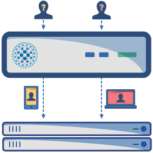 application acceleration haproxy technologies