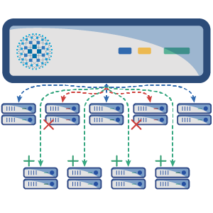 Mikroservices haproxy technologies for Consul template haproxy