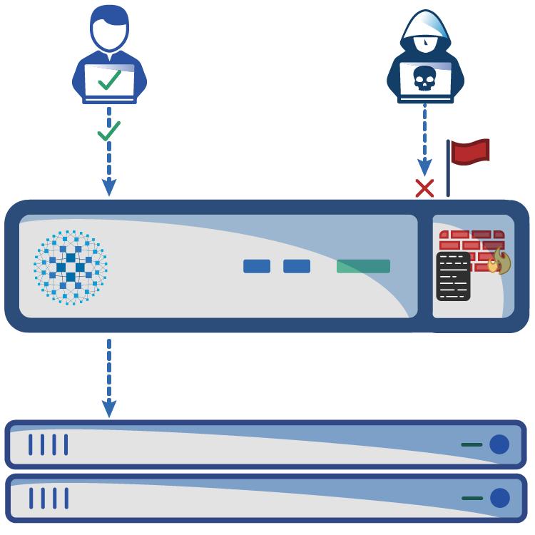 haproxy enterprise web application firewall