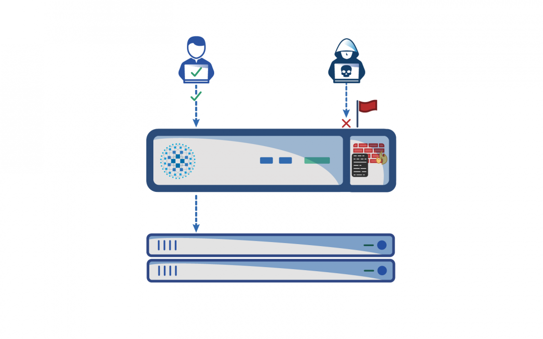 What's New in HAProxy Enterprise 1.8r1