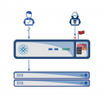 haproxy enterprise web application firewall
