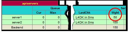 haproxy health checks stat page