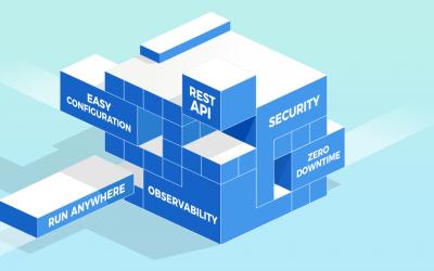 Building Blocks of a Modern Proxy